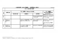 2021年10-12月份行事曆